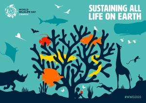 Svetovni dan prosto živečih živalskih in rastlinskih vrst, 3. marec