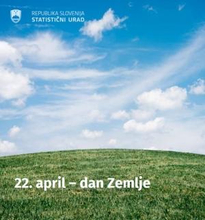 Svetovni dan Zemlje, 22. april